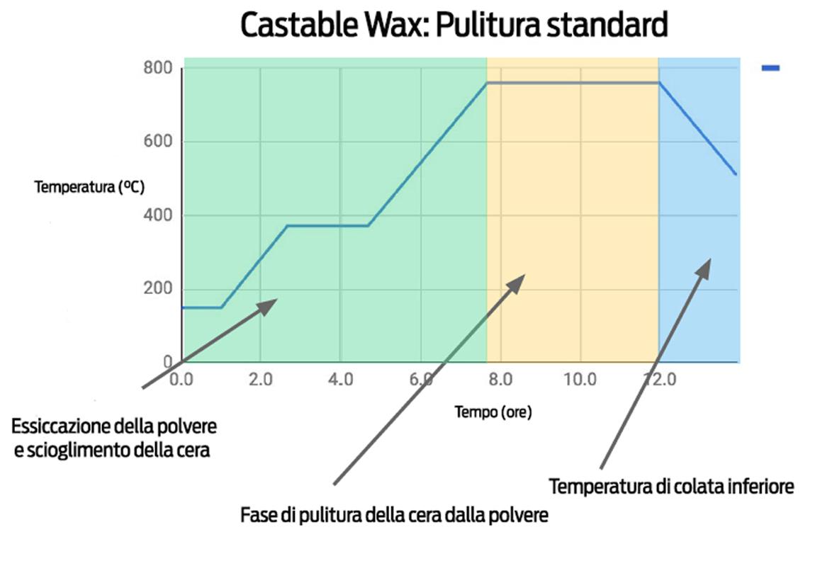 castablewax-copy